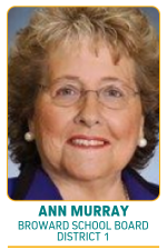 ANN_MURRAY_WEBSITE.png
